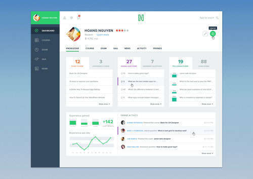 Course Dashboard UI